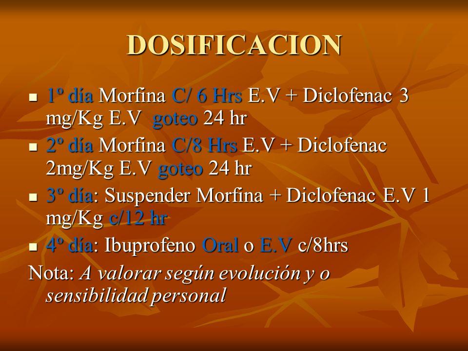 DOSIFICACION1º día Morfina C/ 6 Hrs E.V + Diclofenac 3 mg/Kg E.V goteo 24 hr. 2º día Morfina C/8 Hrs E.V + Diclofenac 2mg/Kg E.V goteo 24 hr.