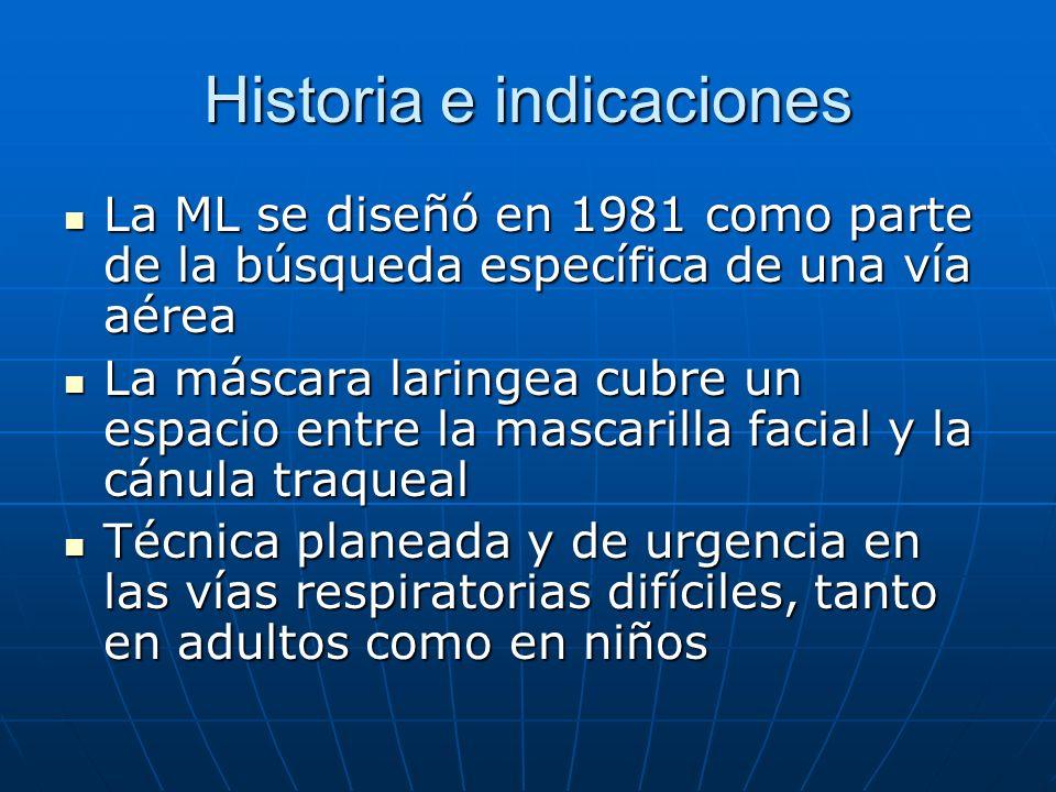 Historia e indicaciones
