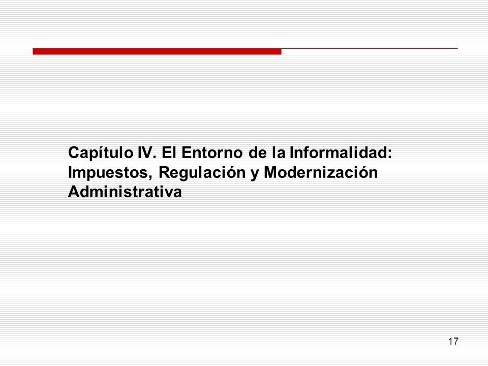 Capítulo IV. El Entorno de la Informalidad: Impuestos, Regulación y Modernización Administrativa