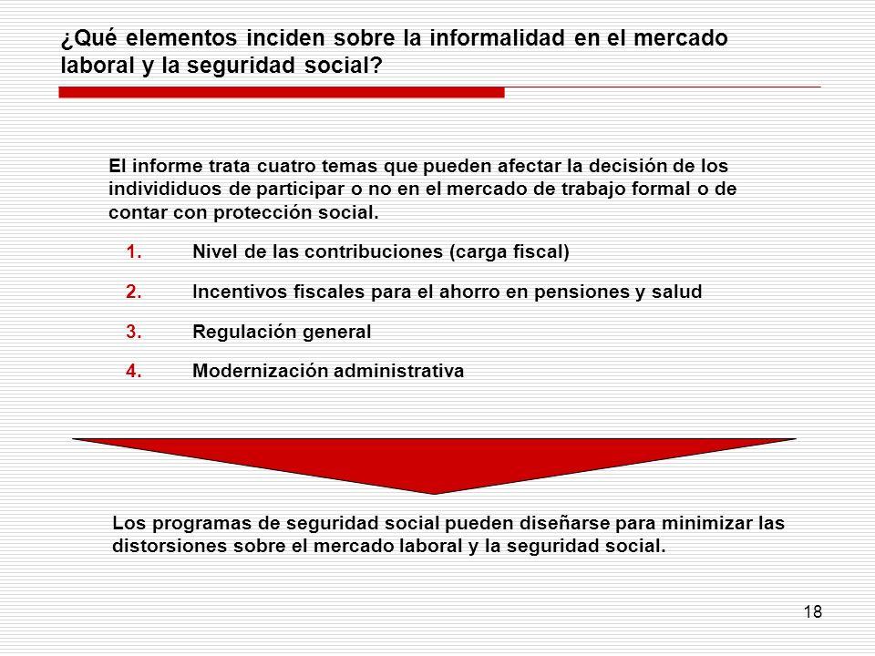 ¿Qué elementos inciden sobre la informalidad en el mercado laboral y la seguridad social