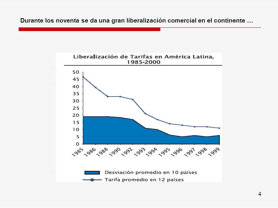 Durante los noventa se da una gran liberalización comercial en el continente …