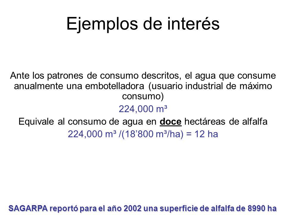 SAGARPA reportó para el año 2002 una superficie de alfalfa de 8990 ha