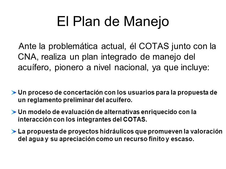 El Plan de Manejo