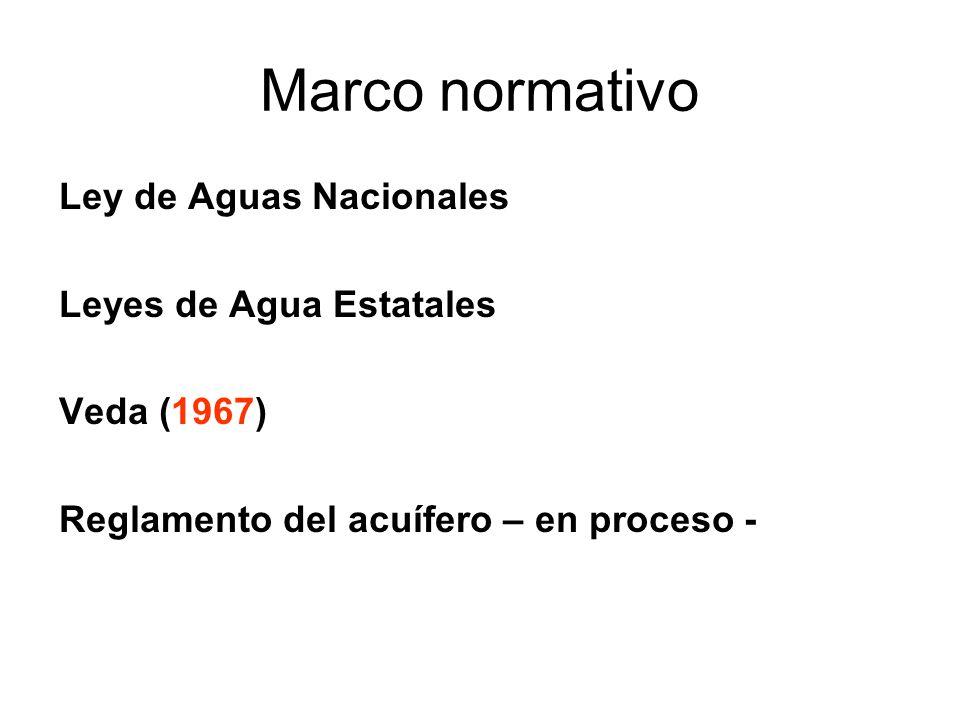 Marco normativo Ley de Aguas Nacionales Leyes de Agua Estatales