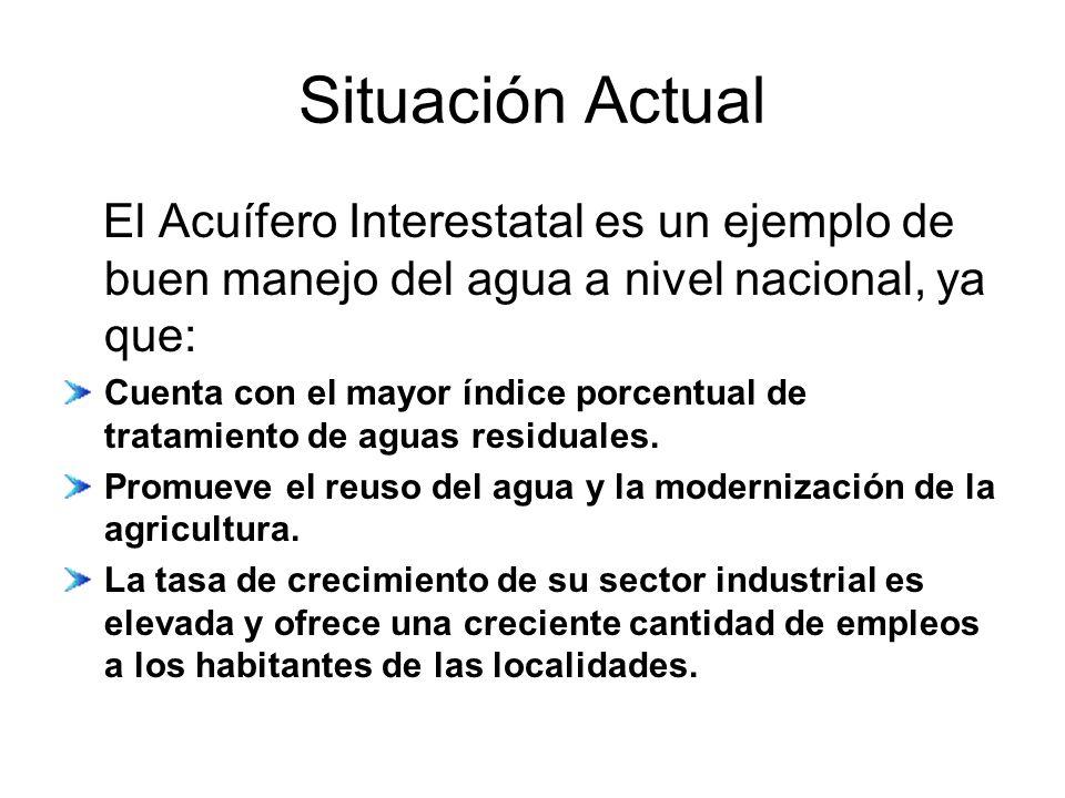 Situación Actual El Acuífero Interestatal es un ejemplo de buen manejo del agua a nivel nacional, ya que: