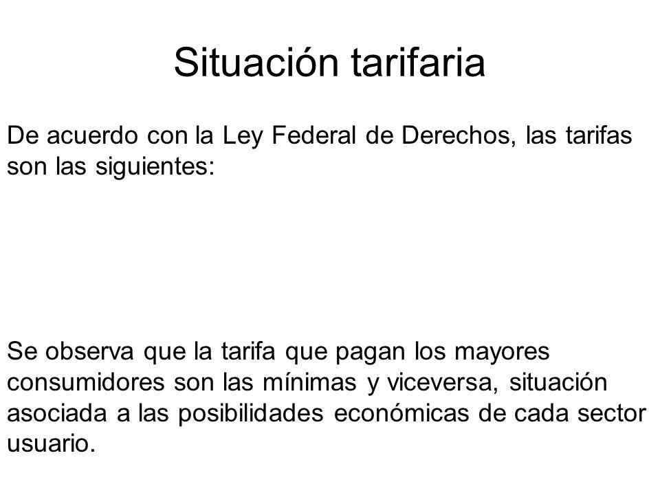 Situación tarifaria De acuerdo con la Ley Federal de Derechos, las tarifas son las siguientes: