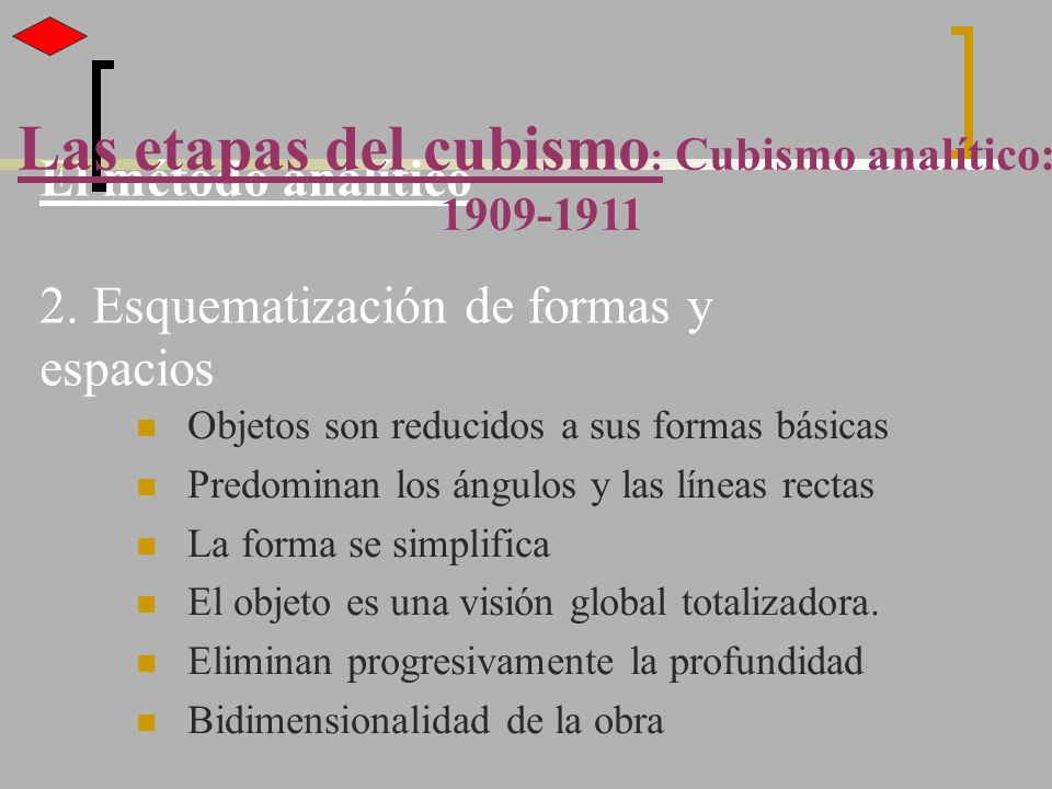 El método analítico 2. Esquematización de formas y espacios