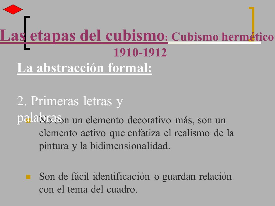 Las etapas del cubismo: Cubismo hermético: