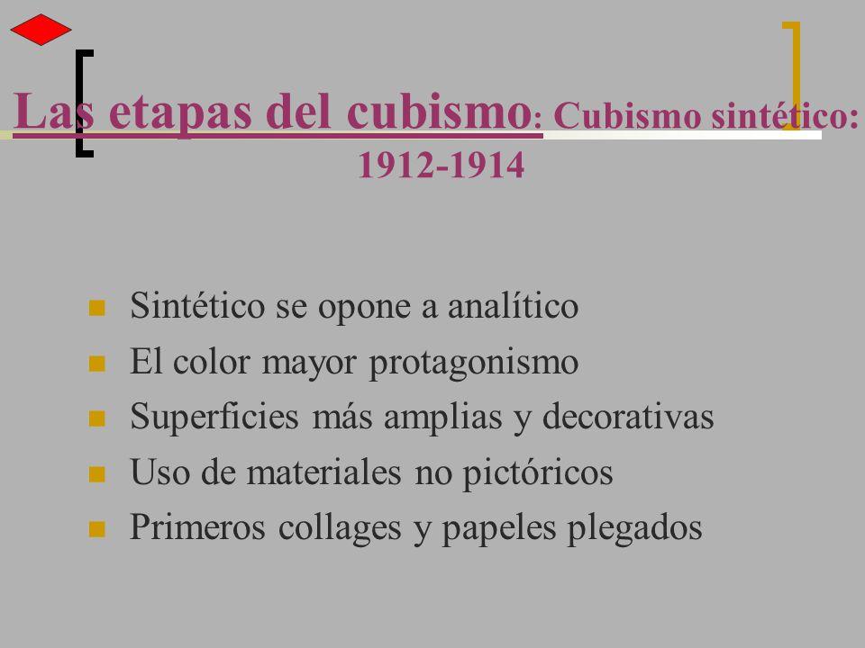 Las etapas del cubismo: Cubismo sintético: