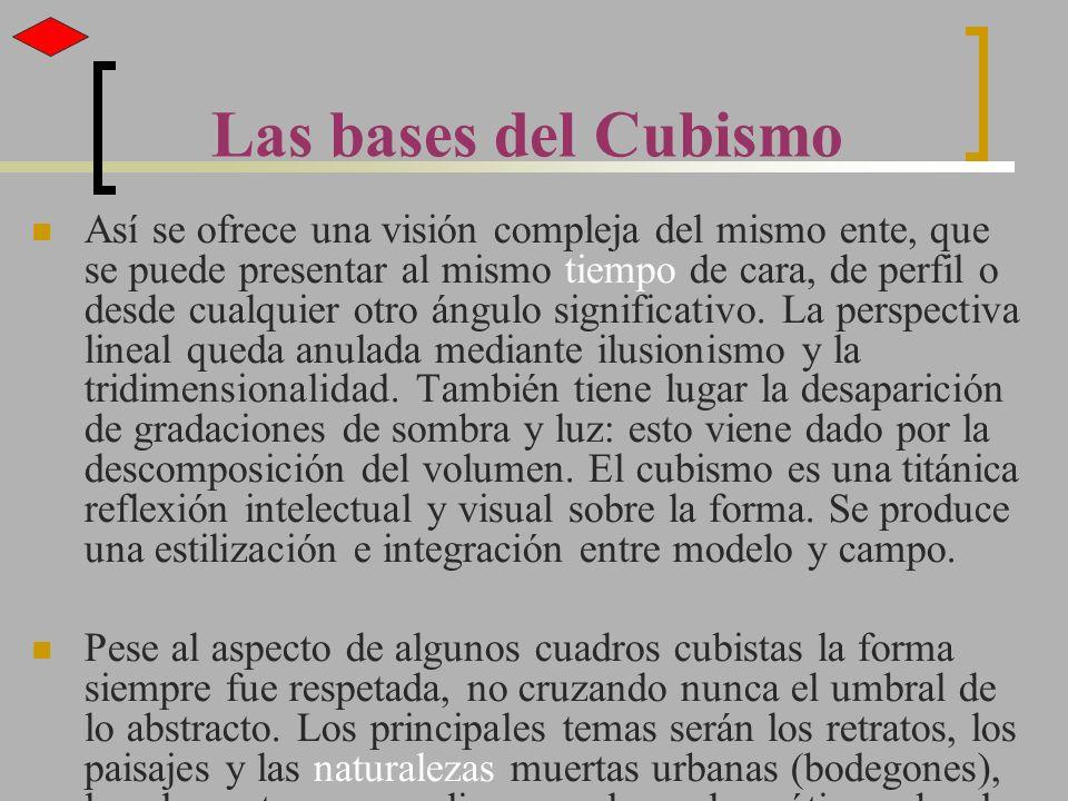 Las bases del Cubismo