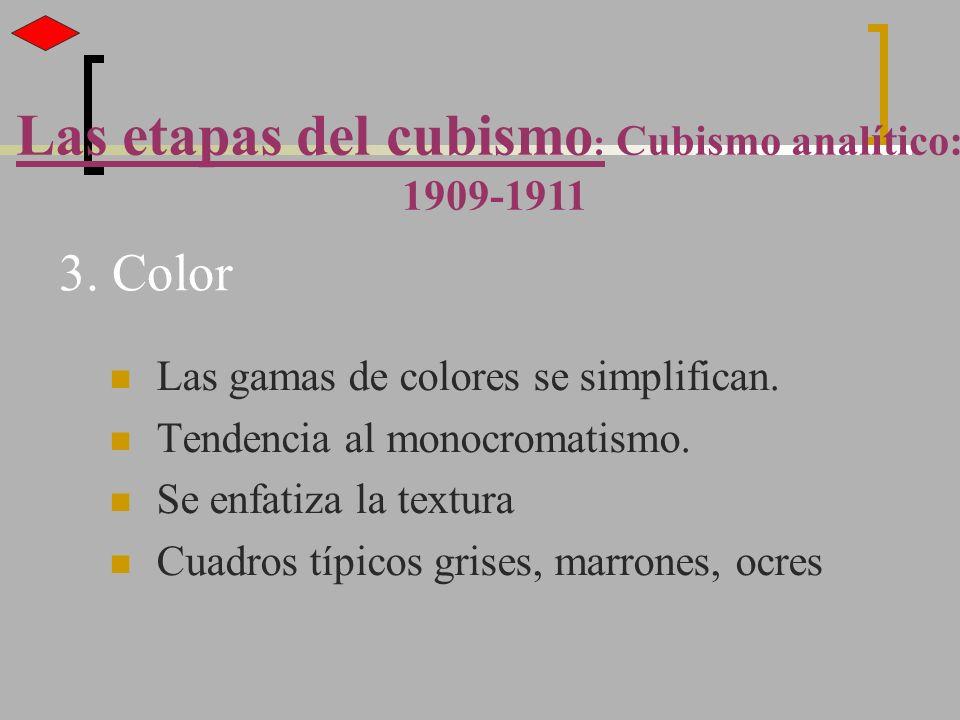 Las etapas del cubismo: Cubismo analítico: