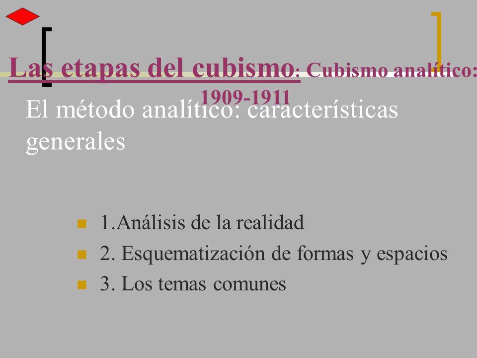 El método analítico: características generales