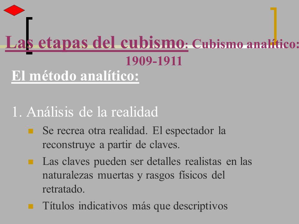 El método analítico: 1. Análisis de la realidad