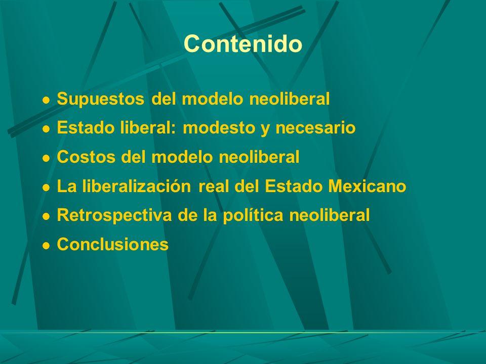Contenido Supuestos del modelo neoliberal