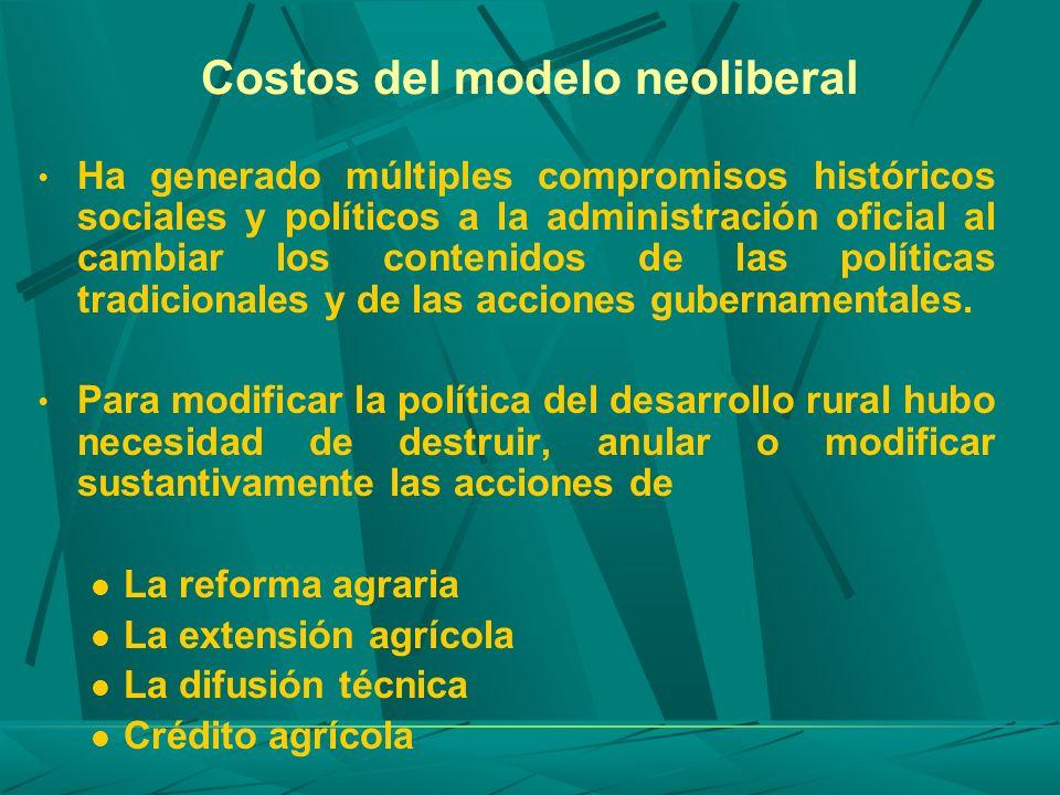 Costos del modelo neoliberal
