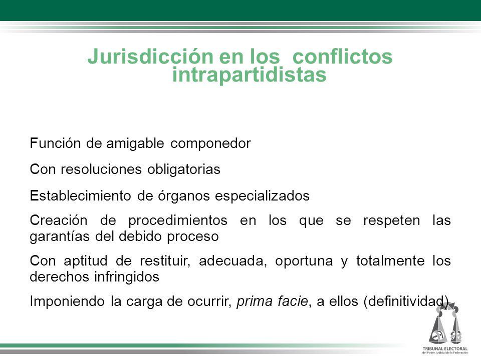 Jurisdicción en los conflictos intrapartidistas