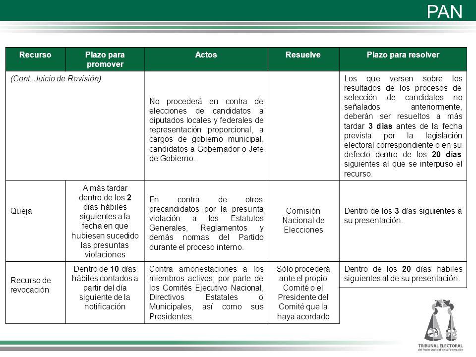 Comisión Nacional de Elecciones
