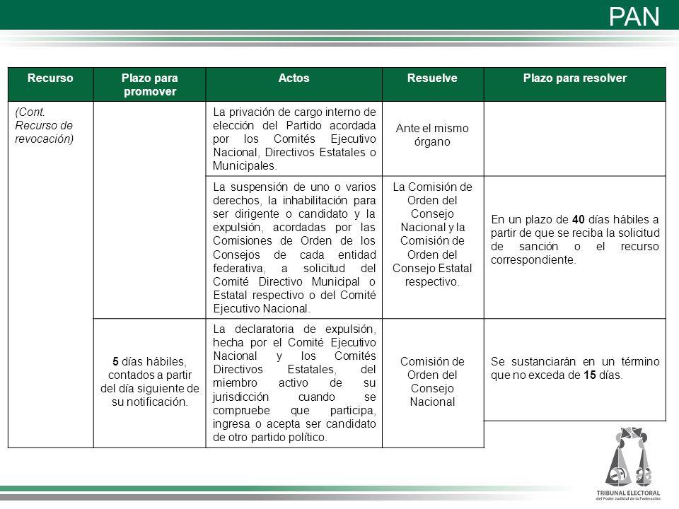 Comisión de Orden del Consejo Nacional