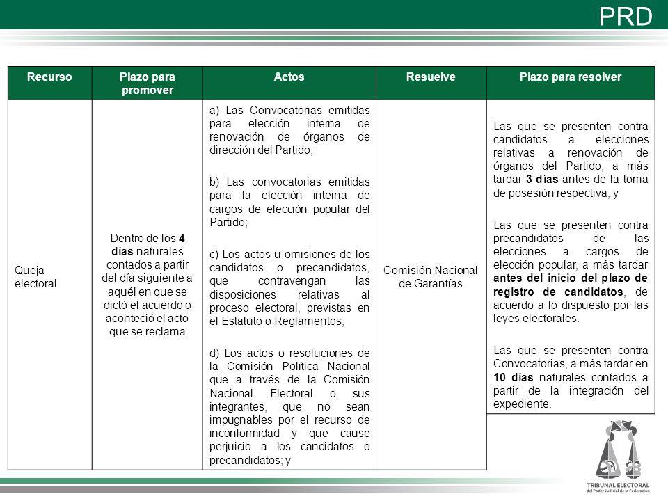 Comisión Nacional de Garantías