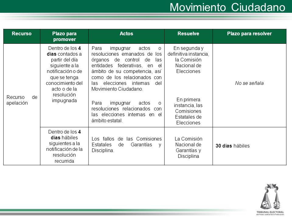 Movimiento Ciudadano Recurso Plazo para promover Actos Resuelve