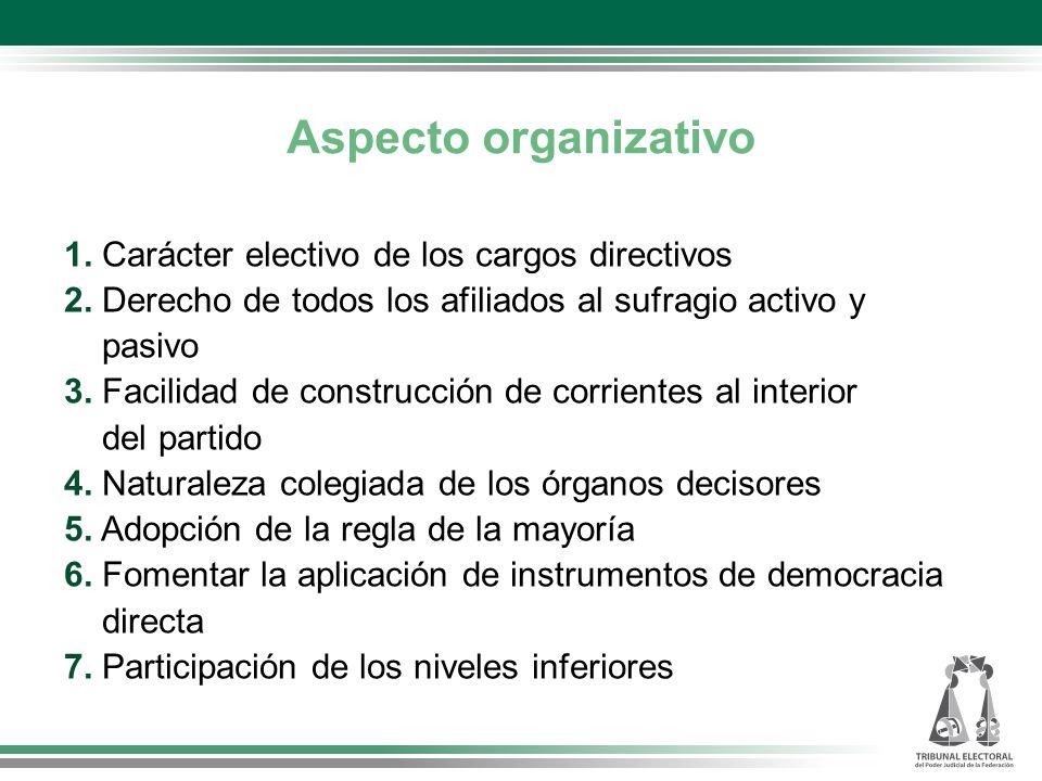 Aspecto organizativo 1. Carácter electivo de los cargos directivos