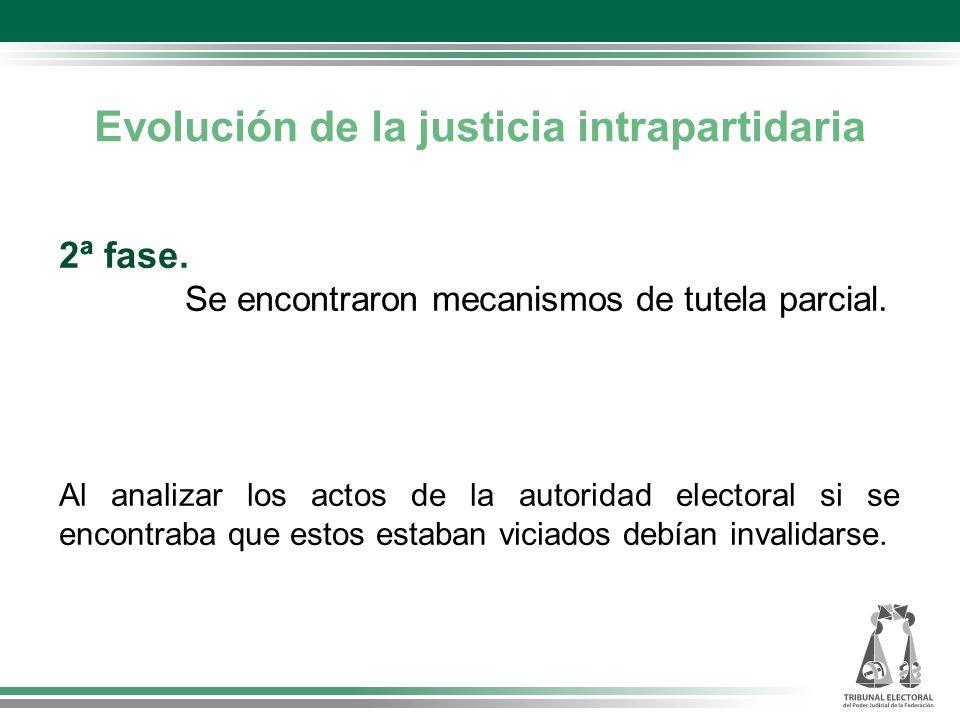 Evolución de la justicia intrapartidaria