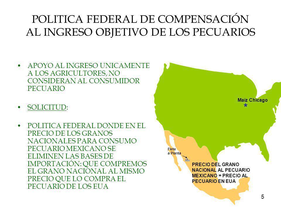 POLITICA FEDERAL DE COMPENSACIÓN AL INGRESO OBJETIVO DE LOS PECUARIOS