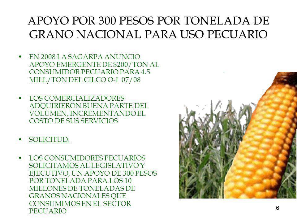 APOYO POR 300 PESOS POR TONELADA DE GRANO NACIONAL PARA USO PECUARIO
