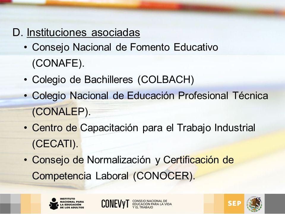 D. Instituciones asociadas