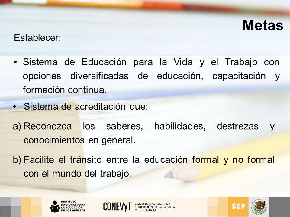 Metas Establecer: Sistema de Educación para la Vida y el Trabajo con opciones diversificadas de educación, capacitación y formación continua.