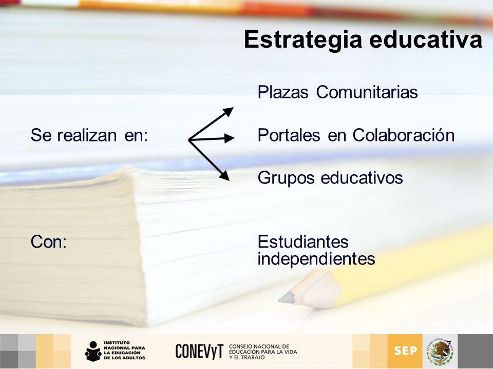 Estrategia educativa Plazas Comunitarias