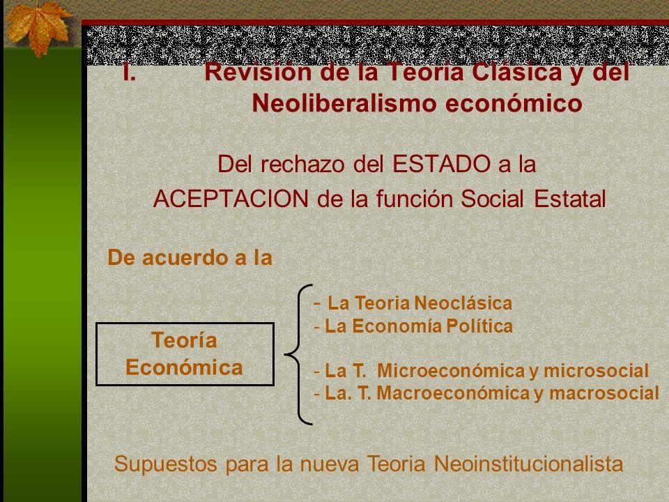 Revisión de la Teoría Clásica y del Neoliberalismo económico