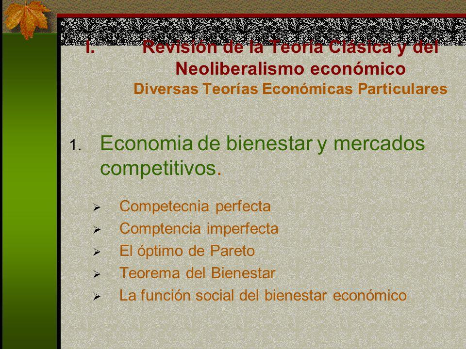 Economia de bienestar y mercados competitivos.