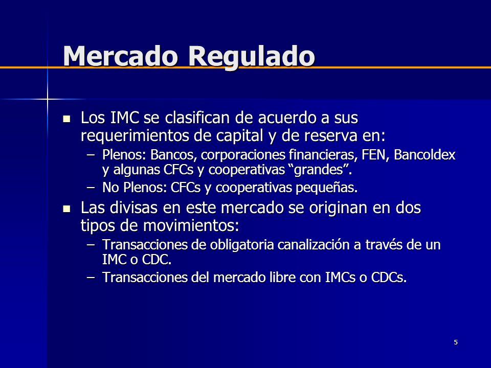 Mercado Regulado Los IMC se clasifican de acuerdo a sus requerimientos de capital y de reserva en: