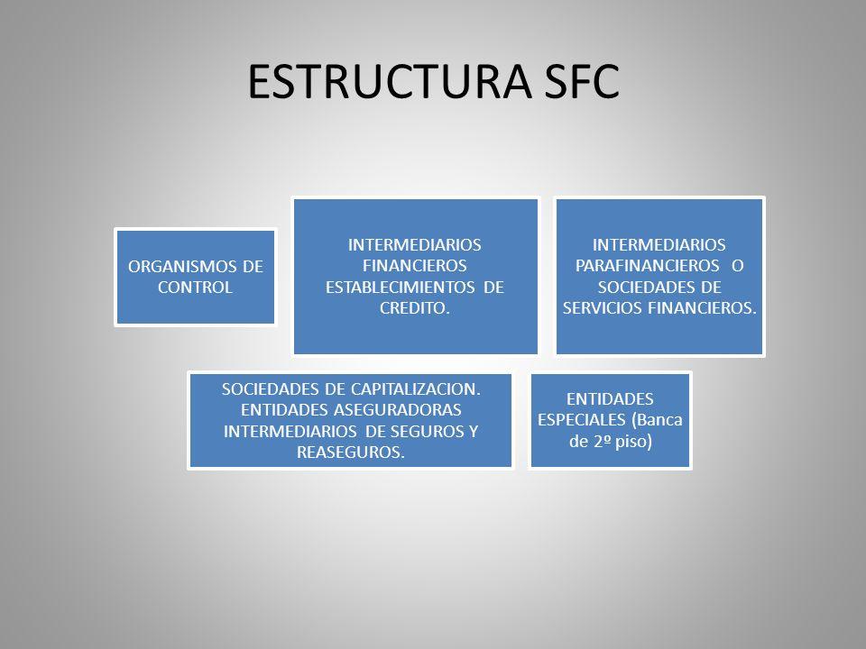 ESTRUCTURA SFC ORGANISMOS DE CONTROL