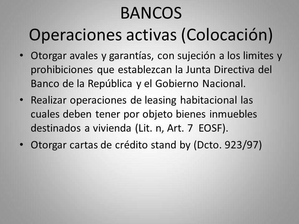 BANCOS Operaciones activas (Colocación)