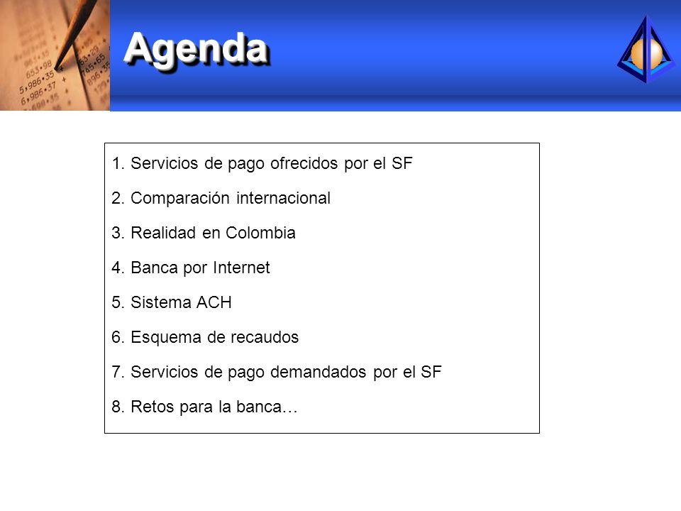 Agenda 1. Servicios de pago ofrecidos por el SF