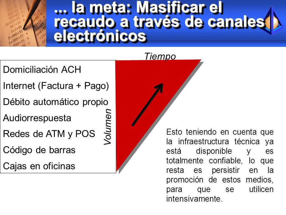 ... la meta: Masificar el recaudo a través de canales electrónicos
