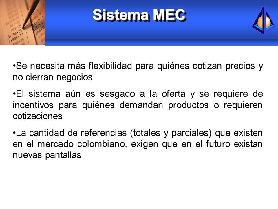 Sistema MEC Se necesita más flexibilidad para quiénes cotizan precios y no cierran negocios.