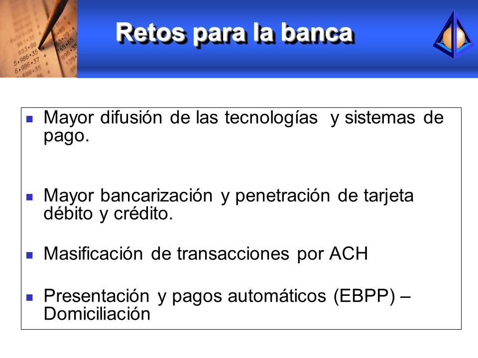 3. Penetración de la tarjeta de crédito