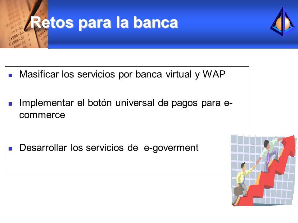 Retos para la banca Masificar los servicios por banca virtual y WAP