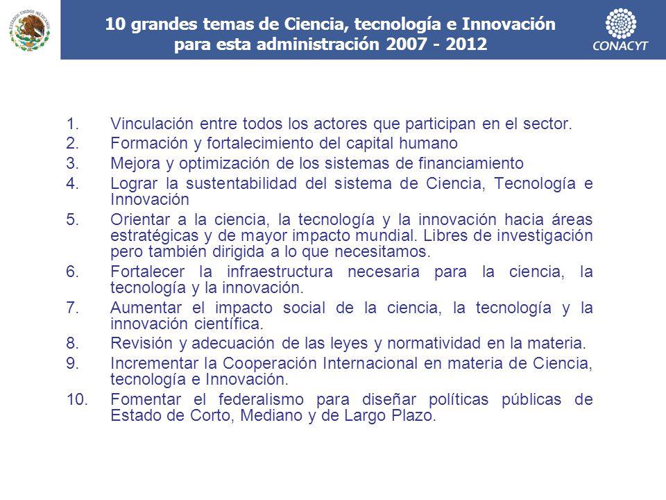 10 grandes temas de Ciencia, tecnología e Innovación para esta administración 2007 - 2012