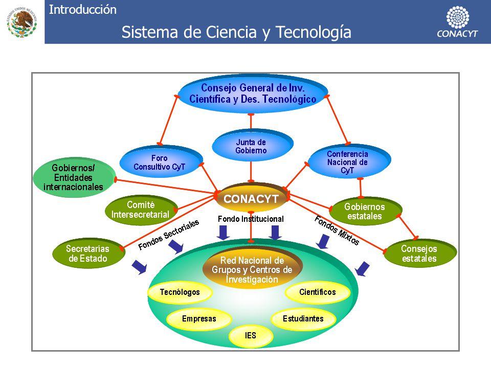 Sistema de Ciencia y Tecnología