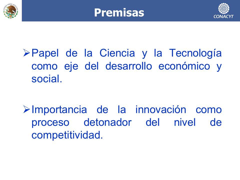 Premisas Papel de la Ciencia y la Tecnología como eje del desarrollo económico y social.