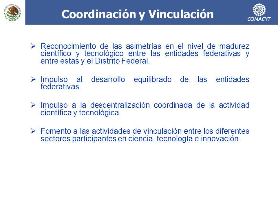 Coordinación y Vinculación