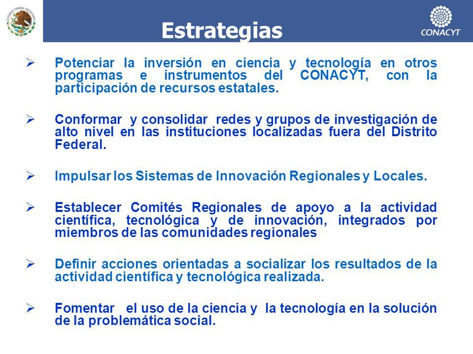 Estrategias Potenciar la inversión en ciencia y tecnología en otros programas e instrumentos del CONACYT, con la participación de recursos estatales.