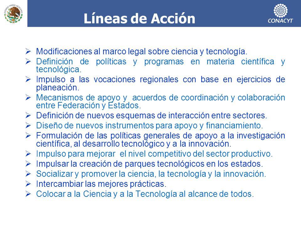 Líneas de Acción Modificaciones al marco legal sobre ciencia y tecnología. Definición de políticas y programas en materia científica y tecnológica.