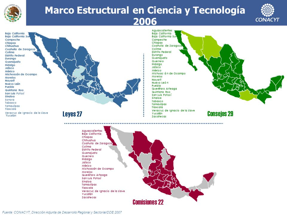 Marco Estructural en Ciencia y Tecnología