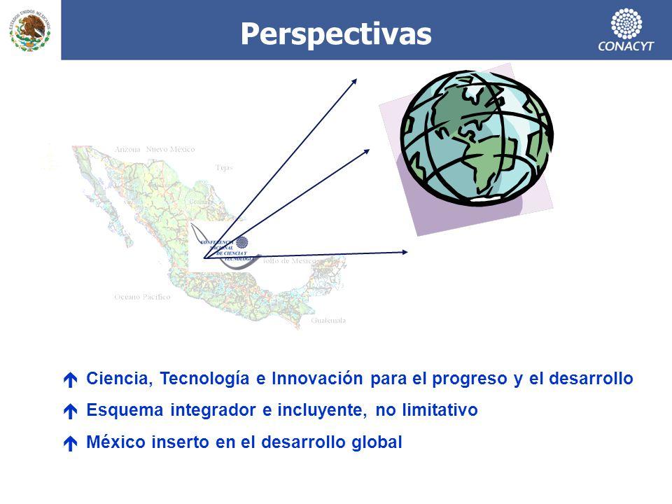 Perspectivas Ciencia, Tecnología e Innovación para el progreso y el desarrollo. Esquema integrador e incluyente, no limitativo.