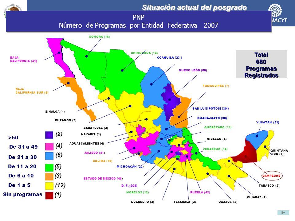 PNP Número de Programas por Entidad Federativa 2007